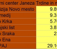 kulturni-center-janeza-trdine